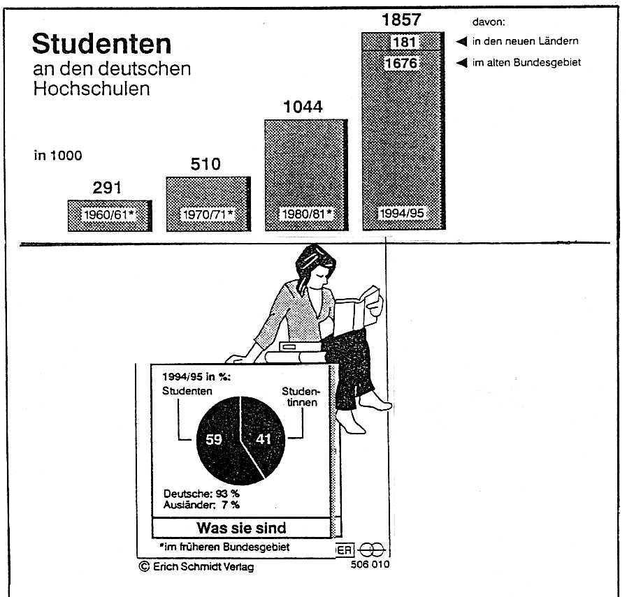 Dsh Mundliche Prufung Beispiel Ubung Deutsch 4